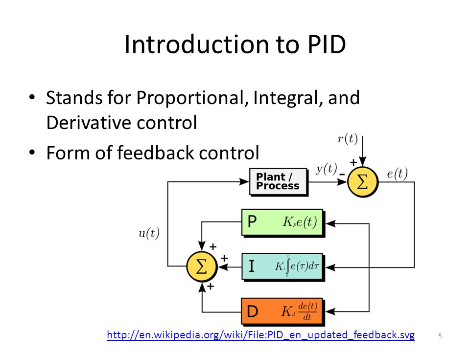 Introduction to PID Stands for Proportional, Integral, and Derivative control. Form of feedback control.