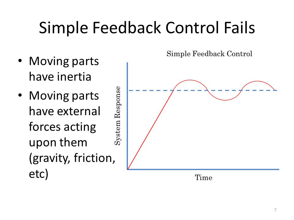 Simple Feedback Control Fails