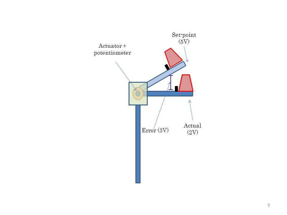 Actuator + potentiometer