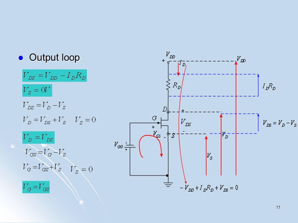 Output loop