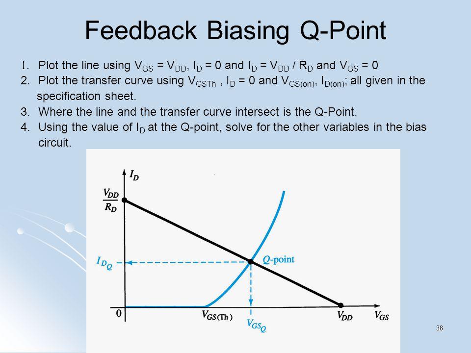Feedback Biasing Q-Point