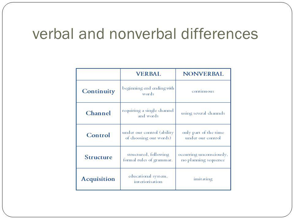 verbal and nonverbal differences