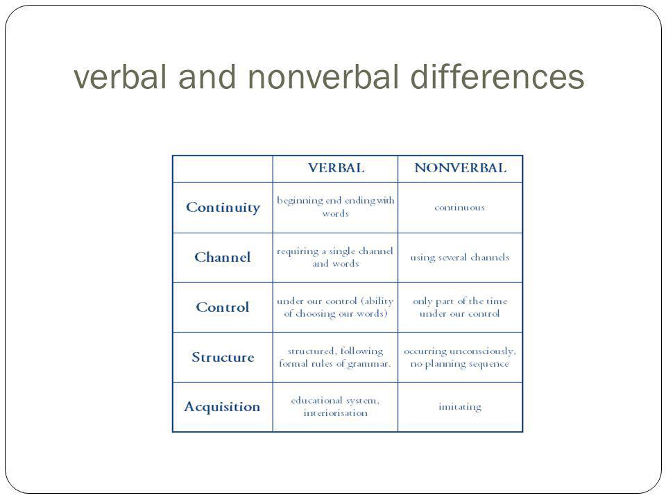 nonverbal vs verbal