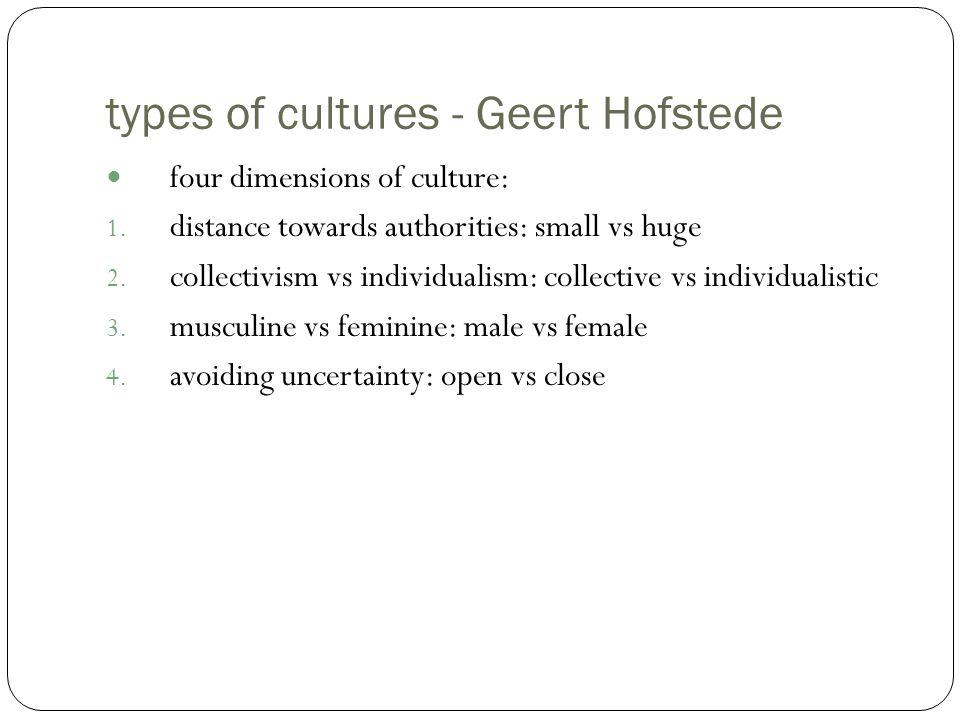 types of cultures - Geert Hofstede