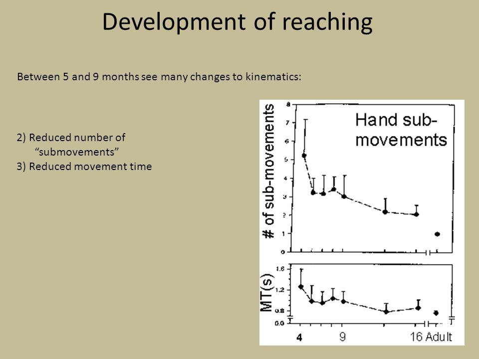 Development of reaching