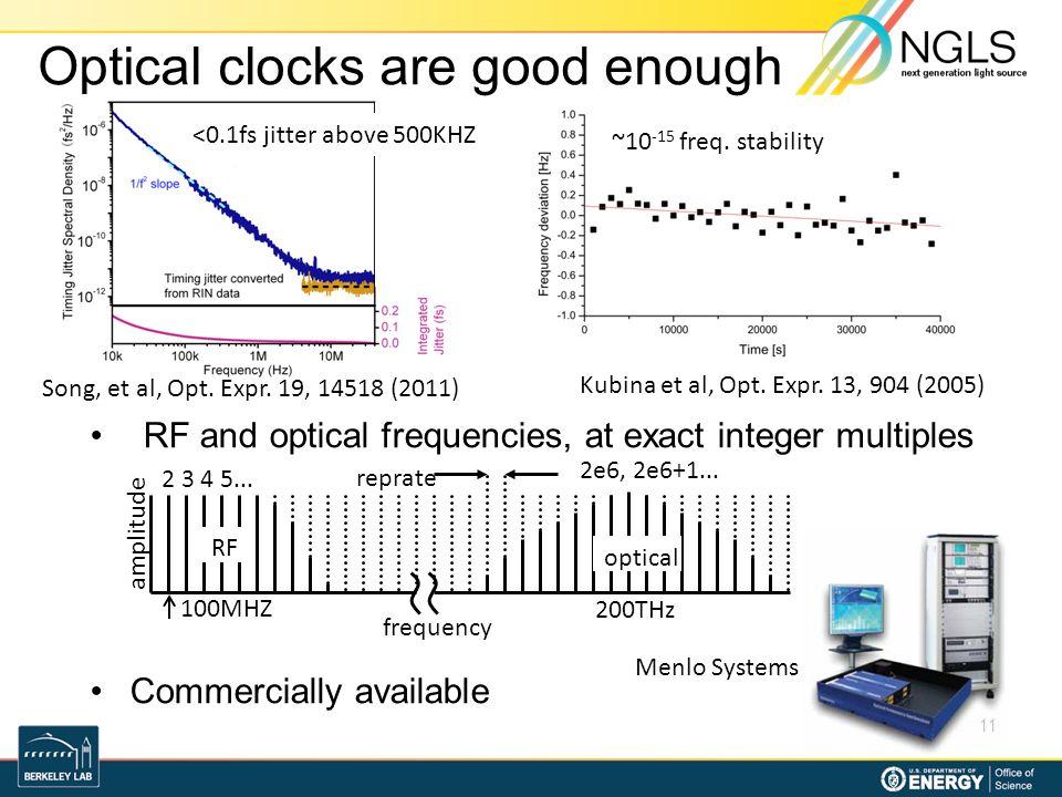 Optical clocks are good enough