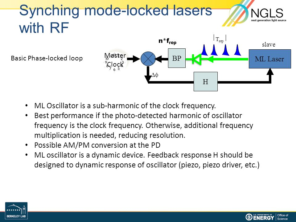 Synching mode-locked lasers with RF
