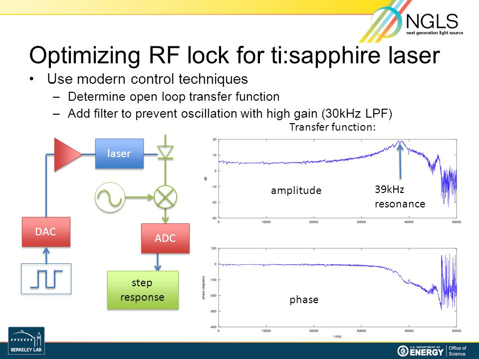 Optimizing RF lock for ti:sapphire laser
