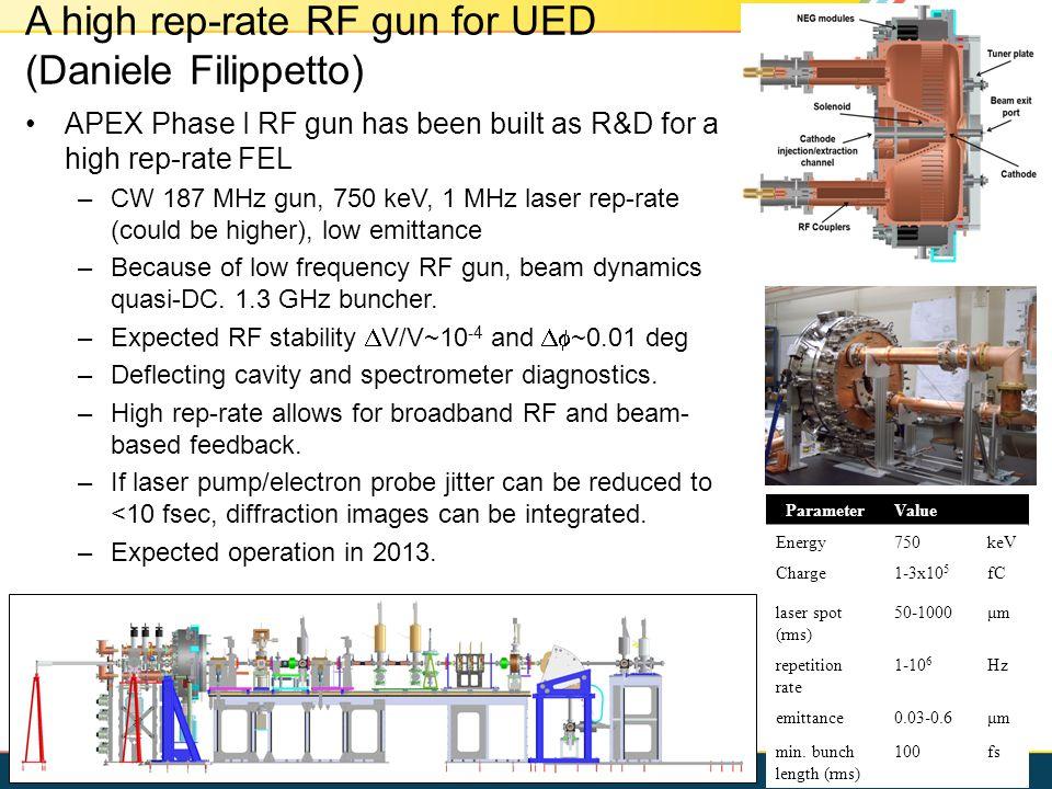 A high rep-rate RF gun for UED (Daniele Filippetto)