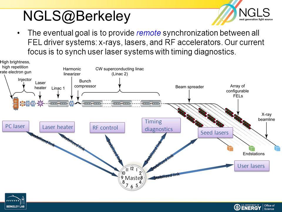 NGLS@Berkeley
