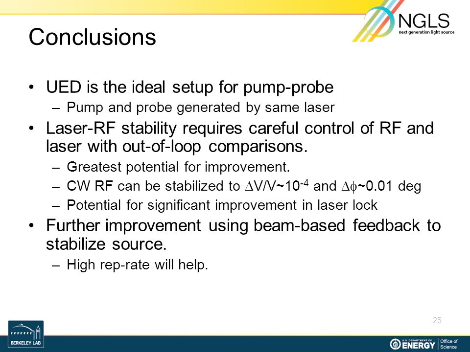 Conclusions UED is the ideal setup for pump-probe