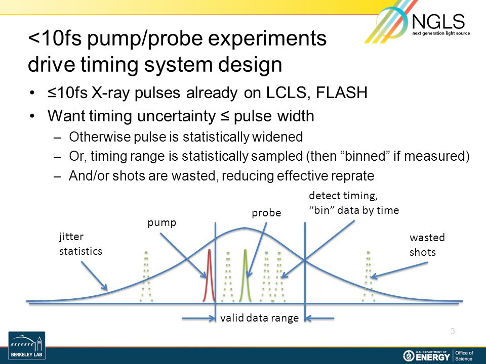 <10fs pump/probe experiments drive timing system design
