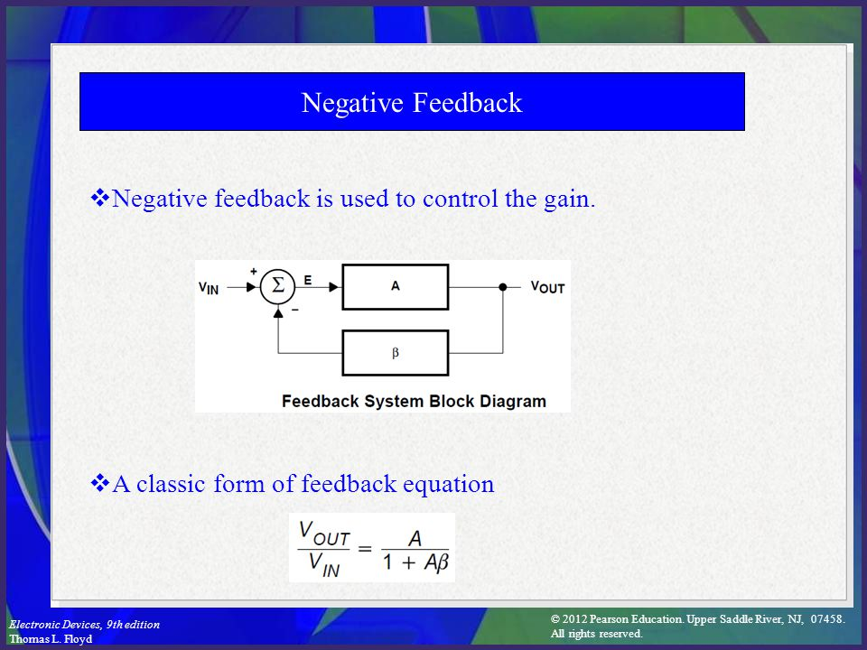 Negative Feedback Negative feedback is used to control the gain.