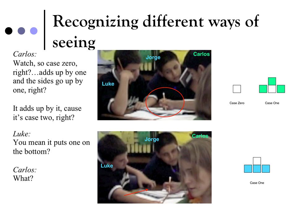Recognizing different ways of seeing