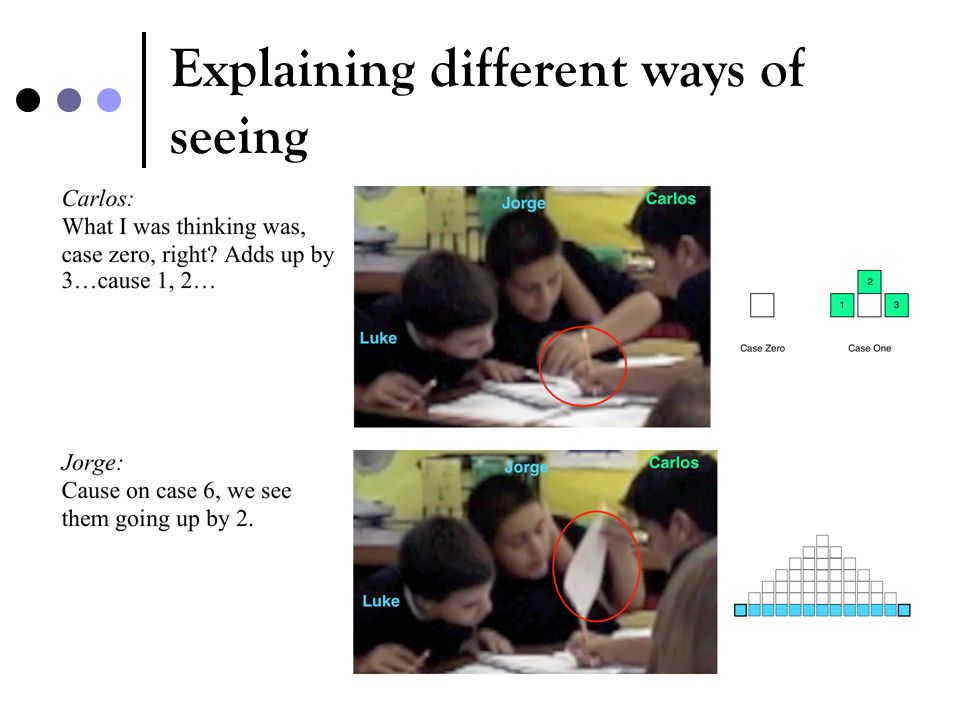 Explaining different ways of seeing