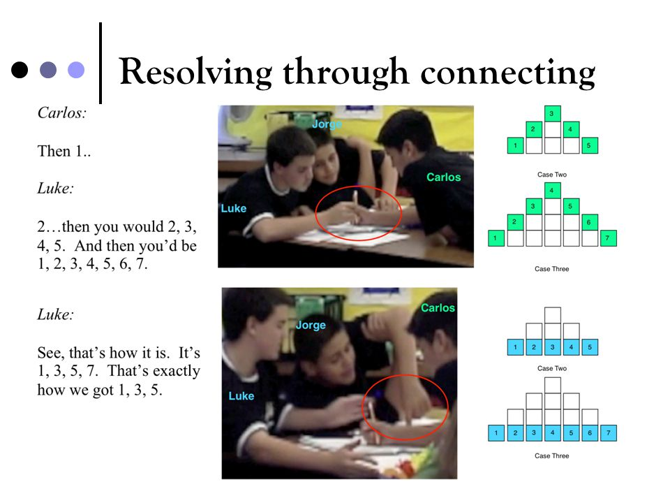 Resolving through connecting