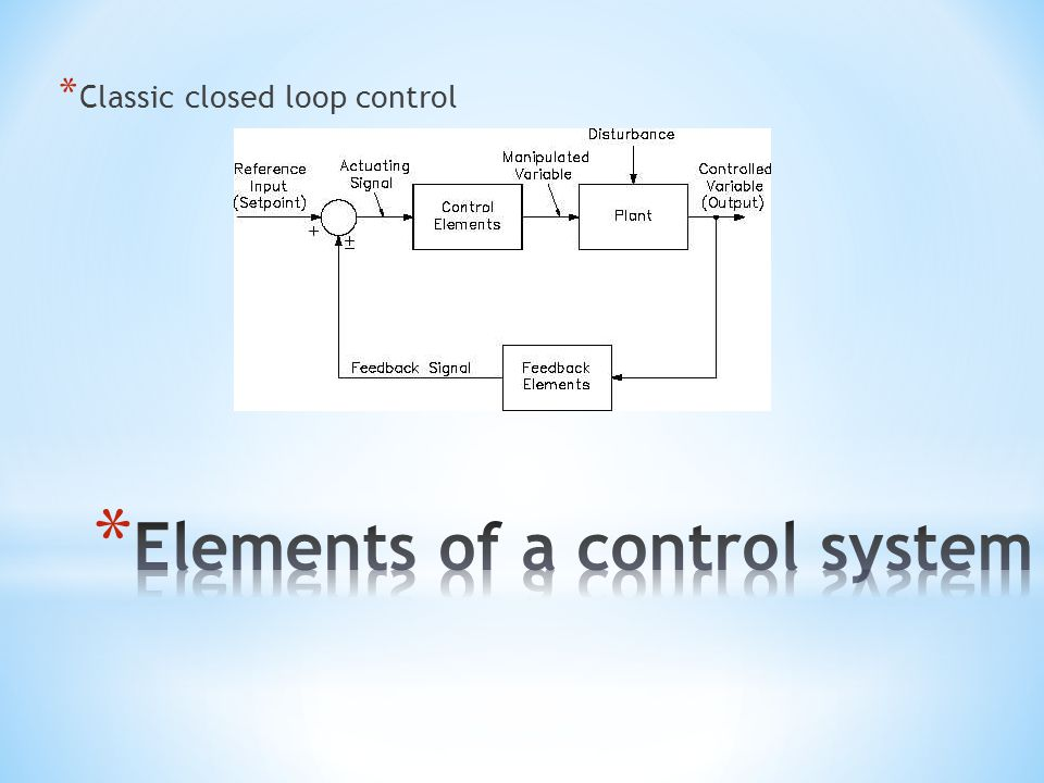 Elements of a control system