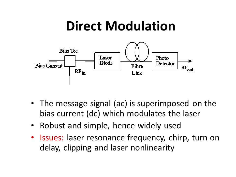 Direct Modulation The message signal (ac) is superimposed on the bias current (dc) which modulates the laser.