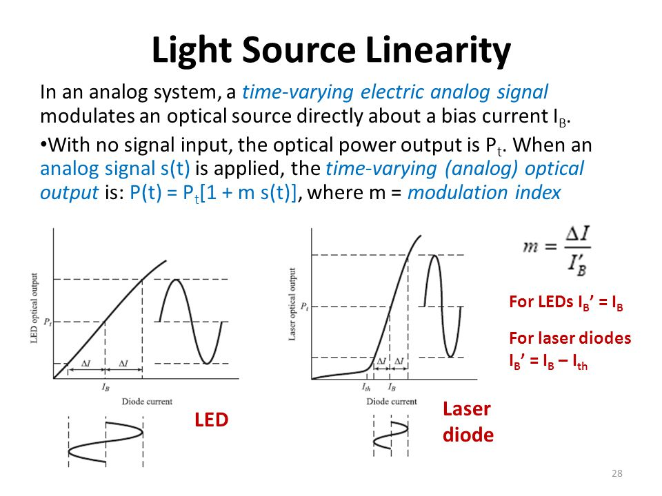 Light Source Linearity