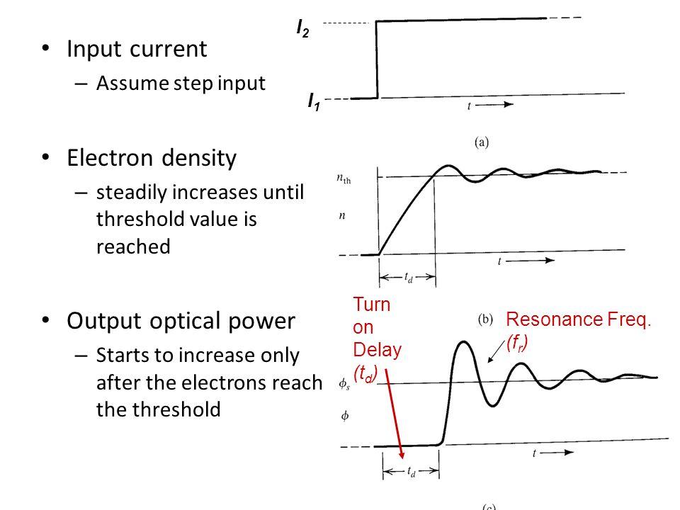 Input current Electron density Output optical power Assume step input