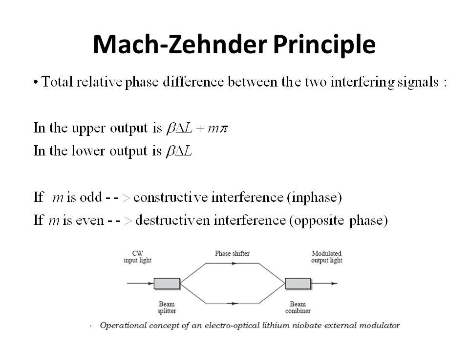 Mach-Zehnder Principle