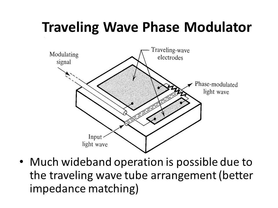 Traveling Wave Phase Modulator