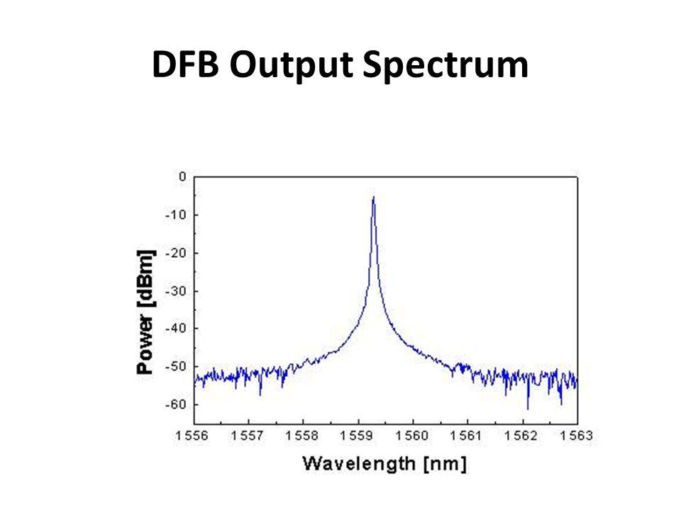 DFB Output Spectrum
