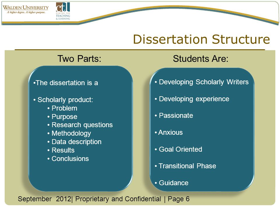 Dissertation Structure