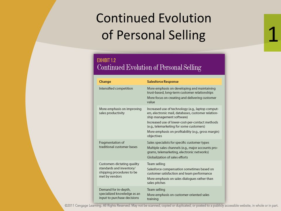 Continued Evolution of Personal Selling