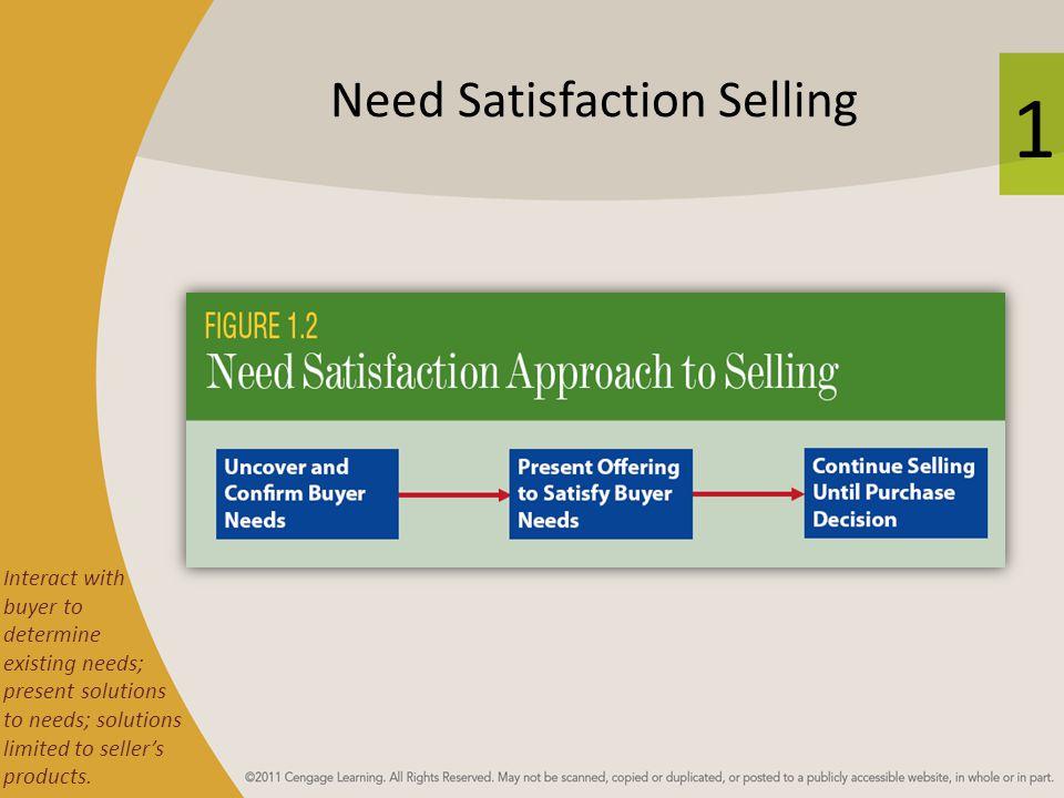 Need Satisfaction Selling