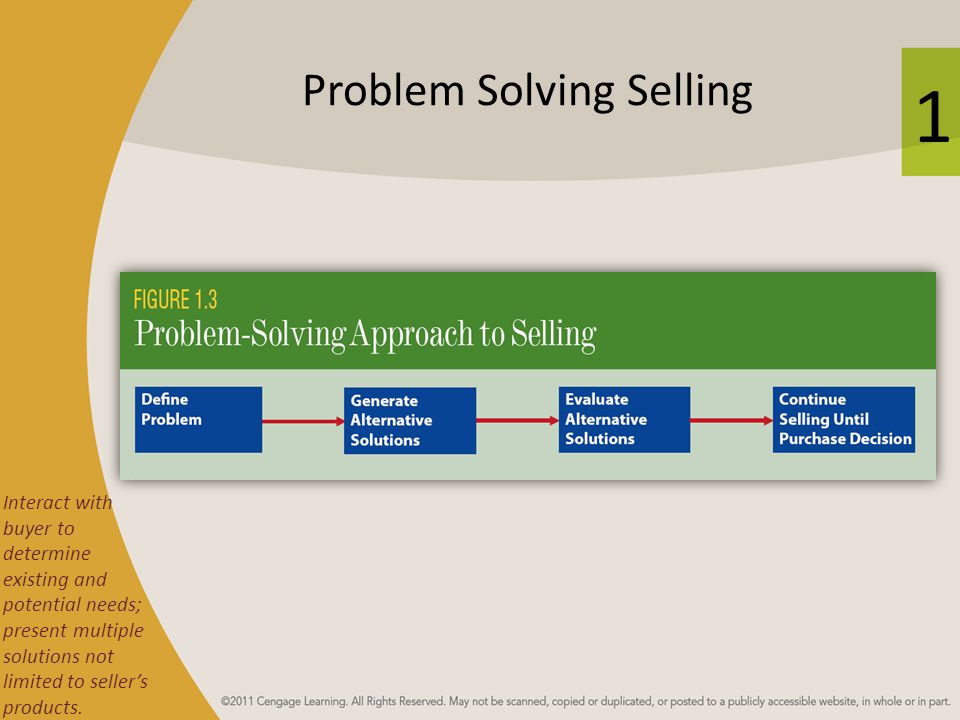 Problem Solving Selling
