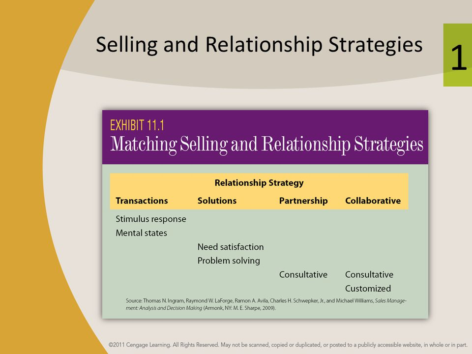 Selling and Relationship Strategies