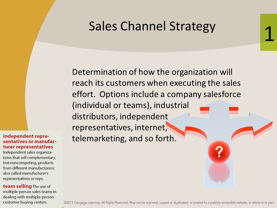 Sales Channel Strategy