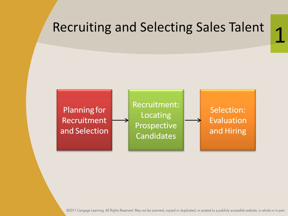 Recruiting and Selecting Sales Talent
