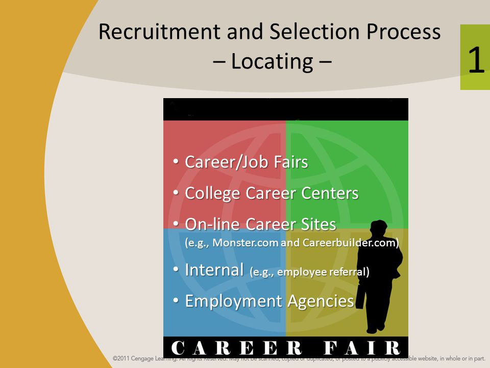 Recruitment and Selection Process – Locating –