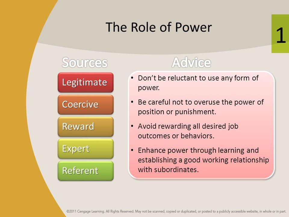 The Role of Power Sources Advice Legitimate Coercive Reward Expert