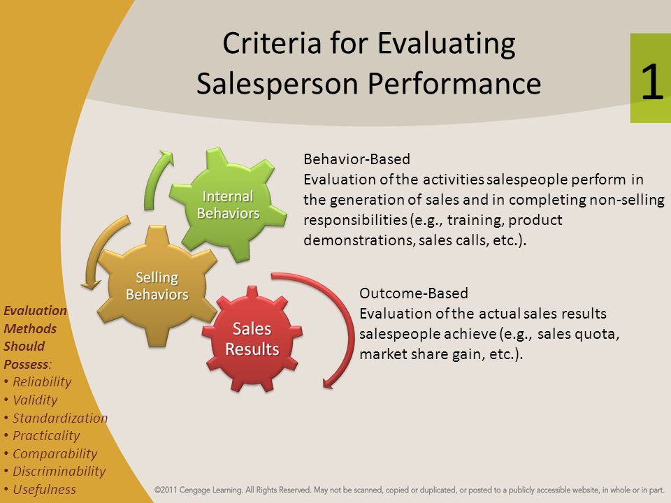 Criteria for Evaluating Salesperson Performance