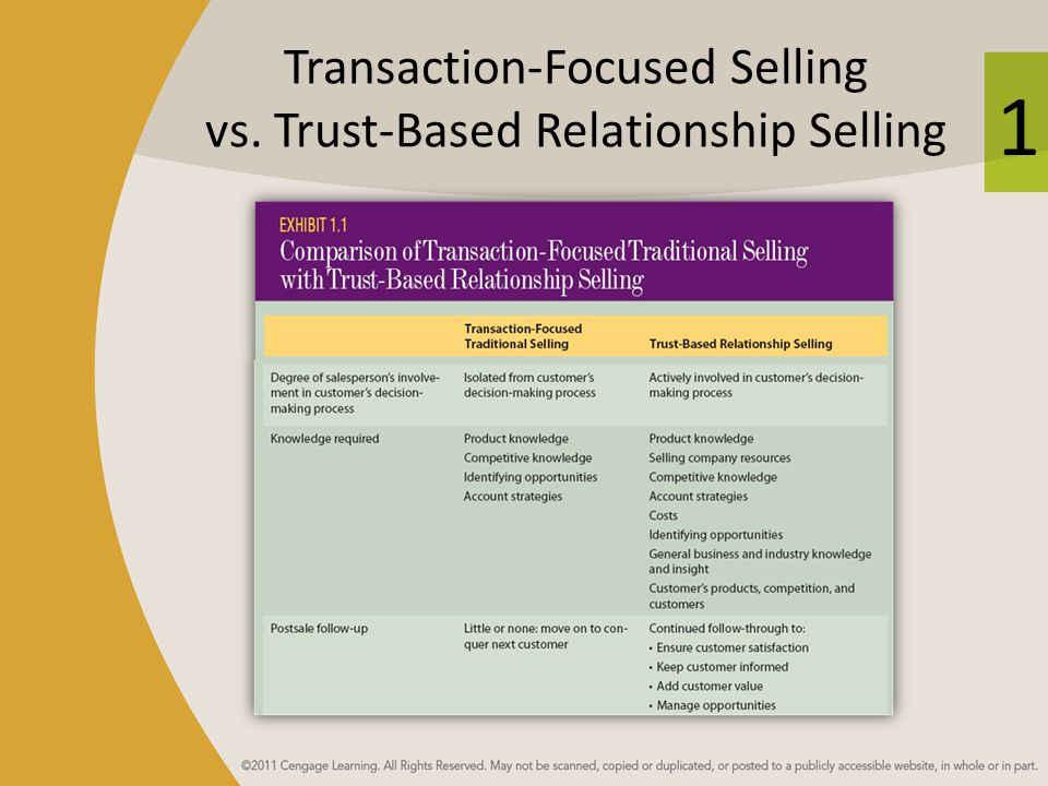 transactional vs relationship selling The goal is to sell transactional relationship to a long-term relationship using strategic sales opportunities in the relationship marketing vs transactional.