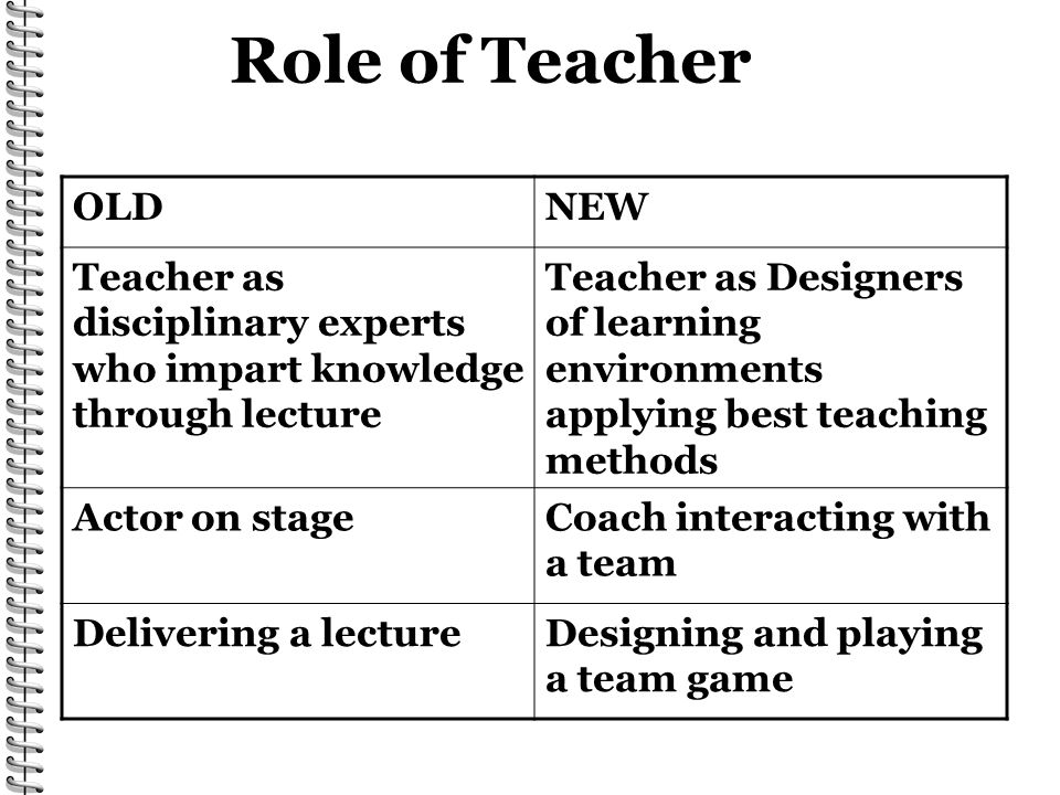 Role of Teacher OLD. NEW. Teacher as disciplinary experts who impart knowledge through lecture.