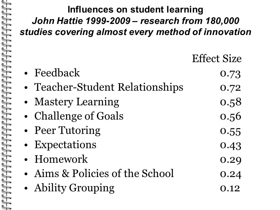 Teacher-Student Relationships 0.72 Mastery Learning 0.58