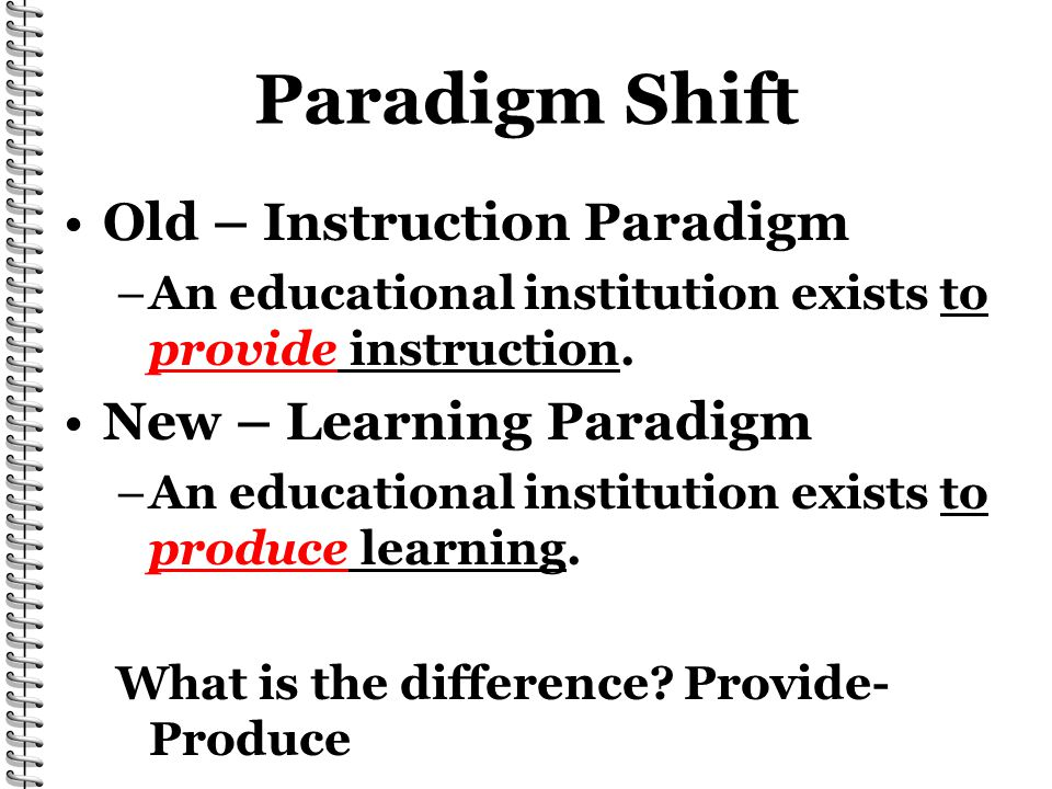 Paradigm Shift Old – Instruction Paradigm New – Learning Paradigm