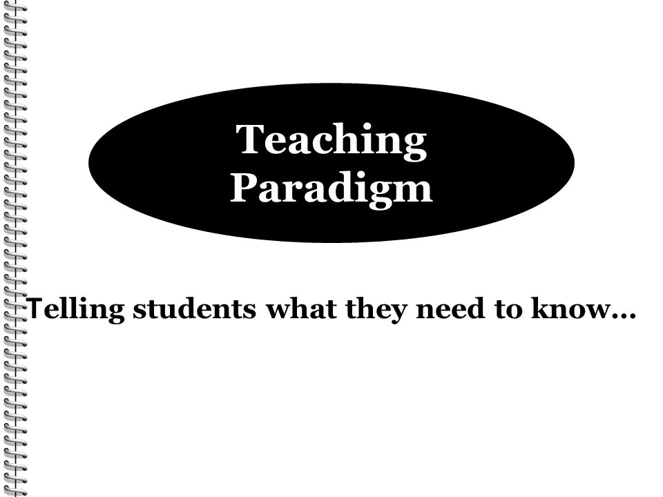 Telling students what they need to know…
