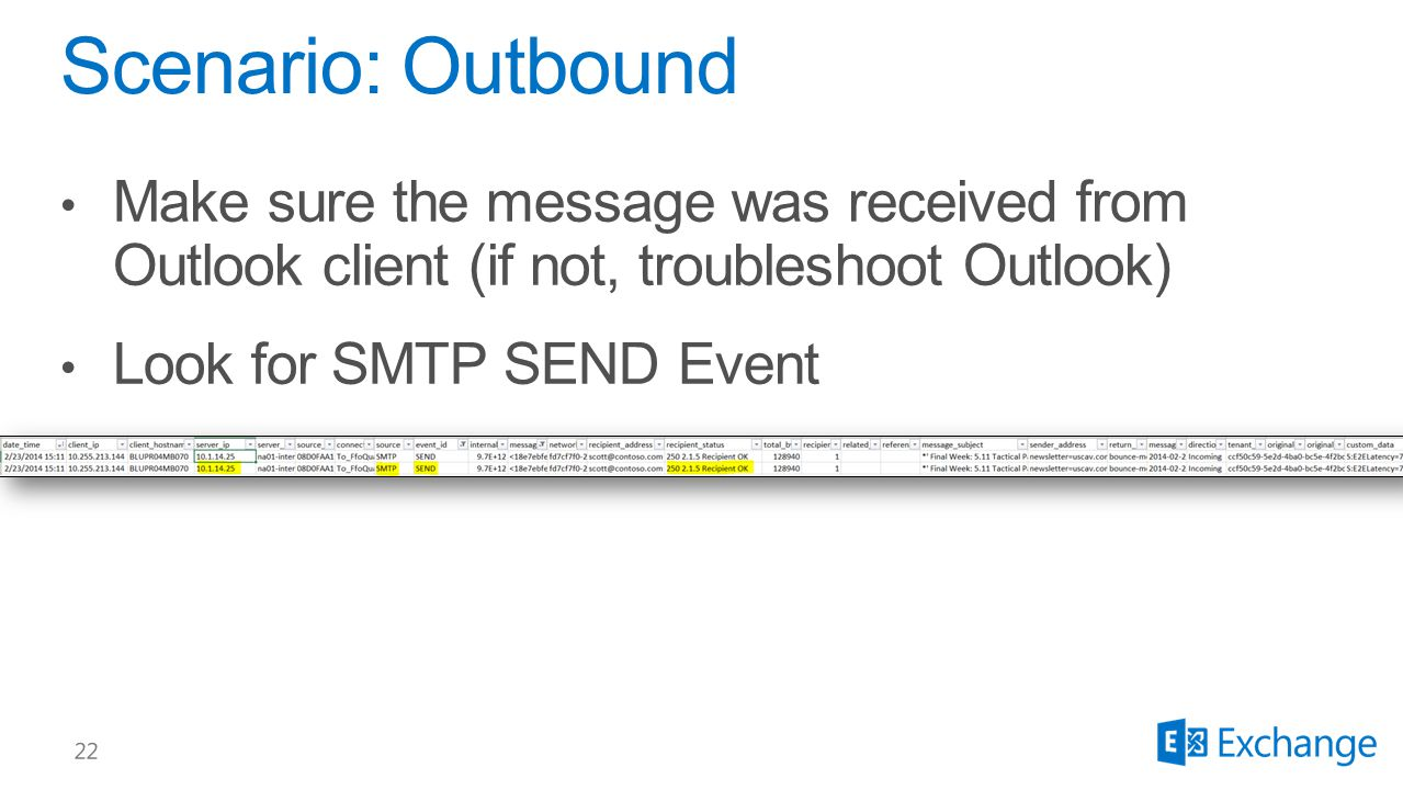 Scenario: Outbound Make sure the message was received from Outlook client (if not, troubleshoot Outlook)