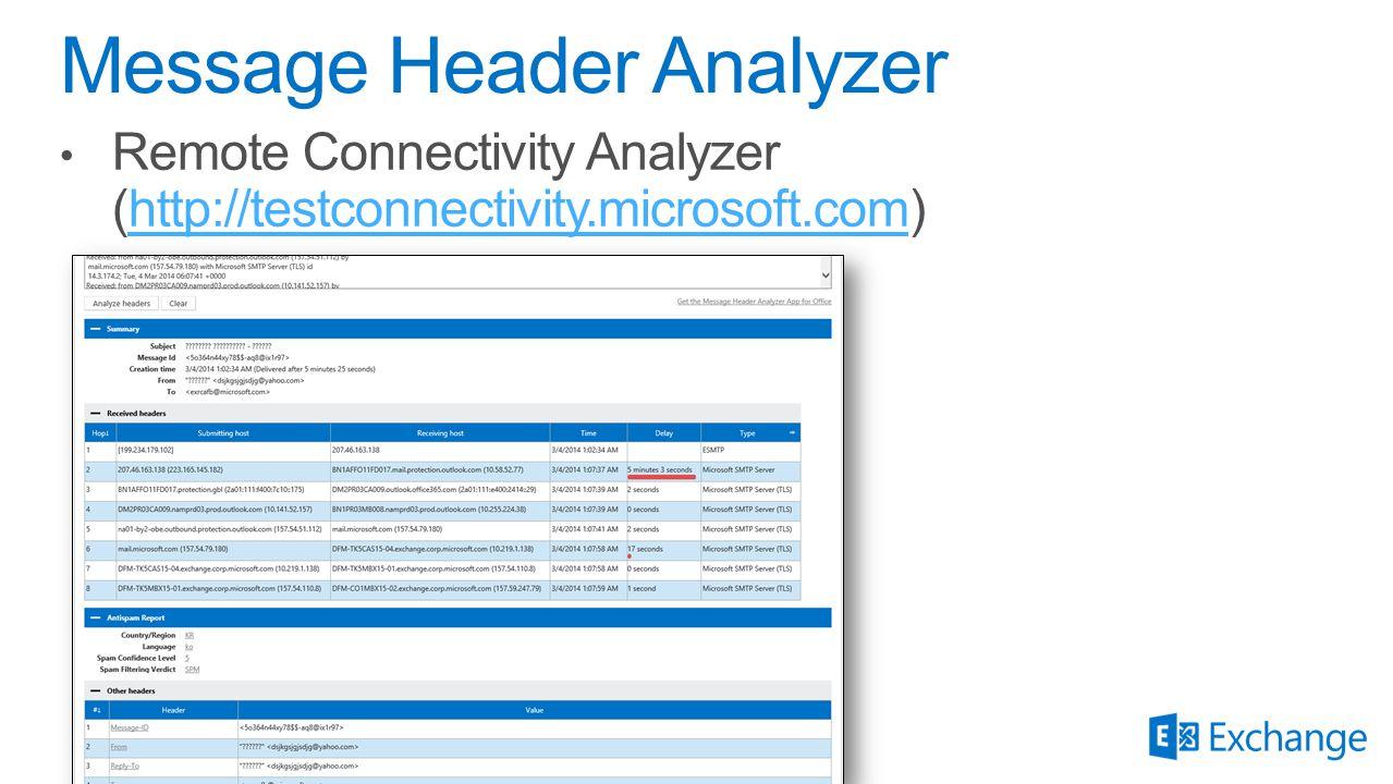 Message Header Analyzer
