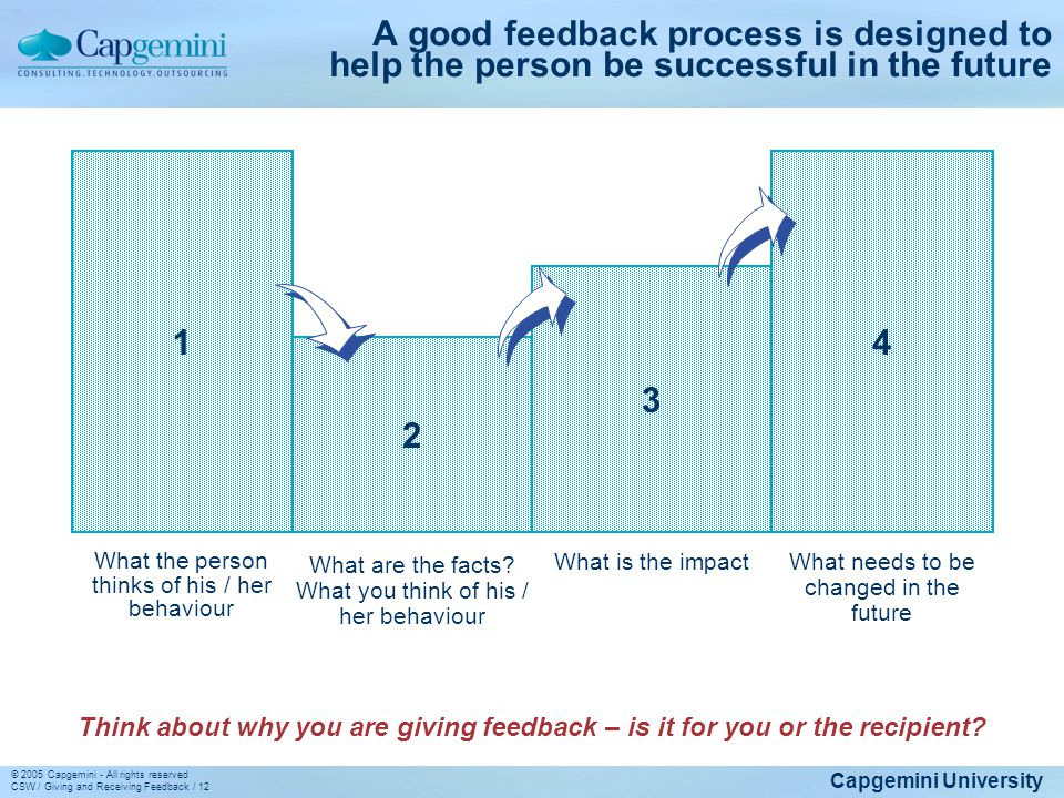 A good feedback process is designed to help the person be successful in the future
