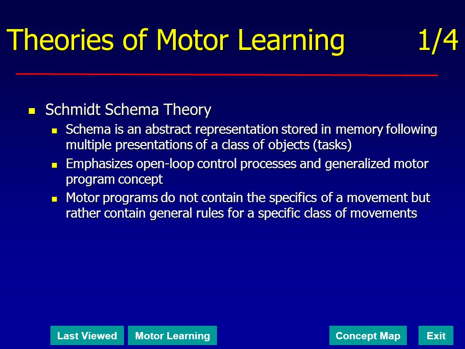 Theories of Motor Learning 1/4