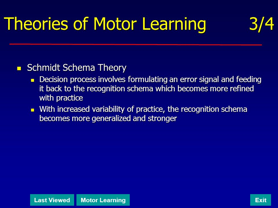 Theories of Motor Learning 3/4