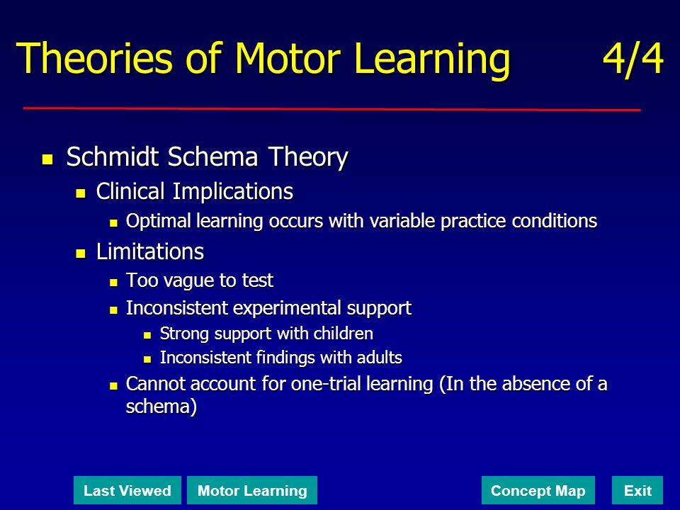 Theories of Motor Learning 4/4