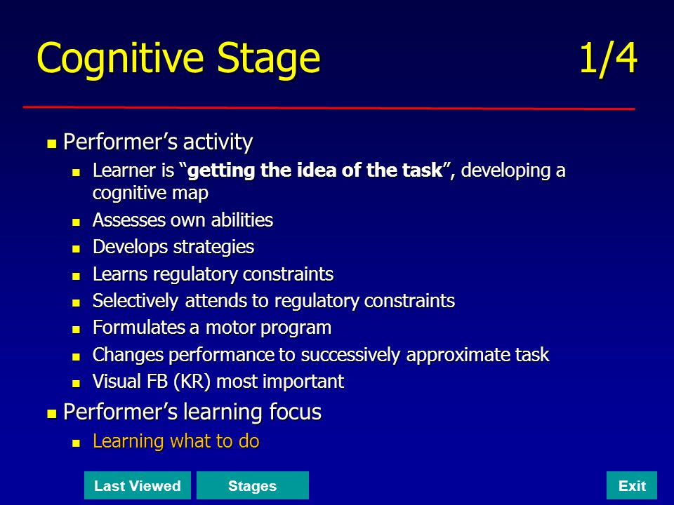 Cognitive Stage 1/4 Performer's activity Performer's learning focus