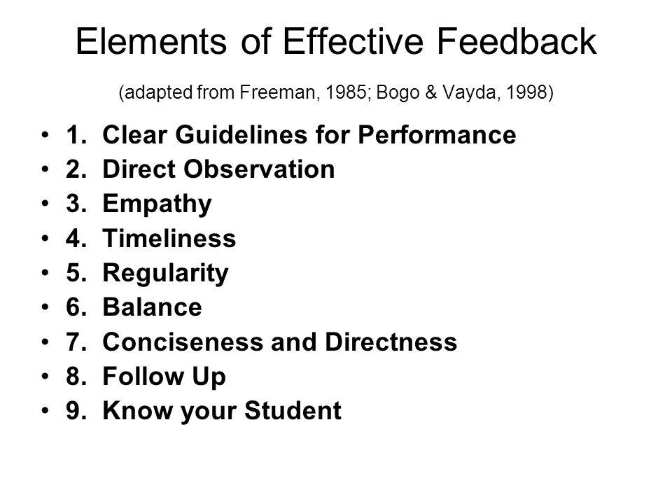 Elements of Effective Feedback (adapted from Freeman, 1985; Bogo & Vayda, 1998)